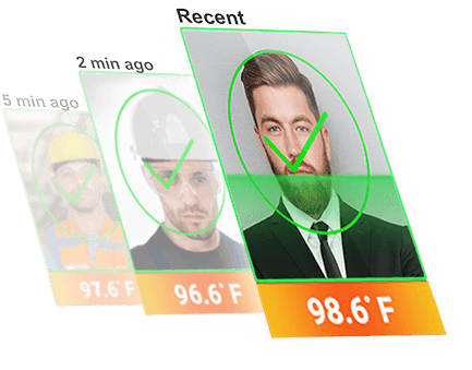 Employee Temperature detection software