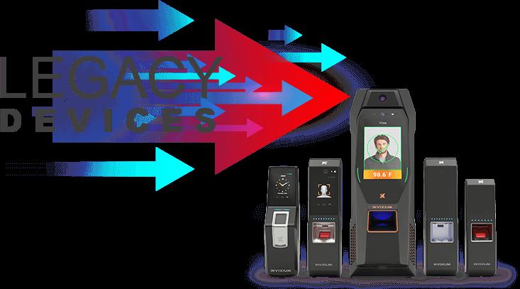 IXM Legacy device