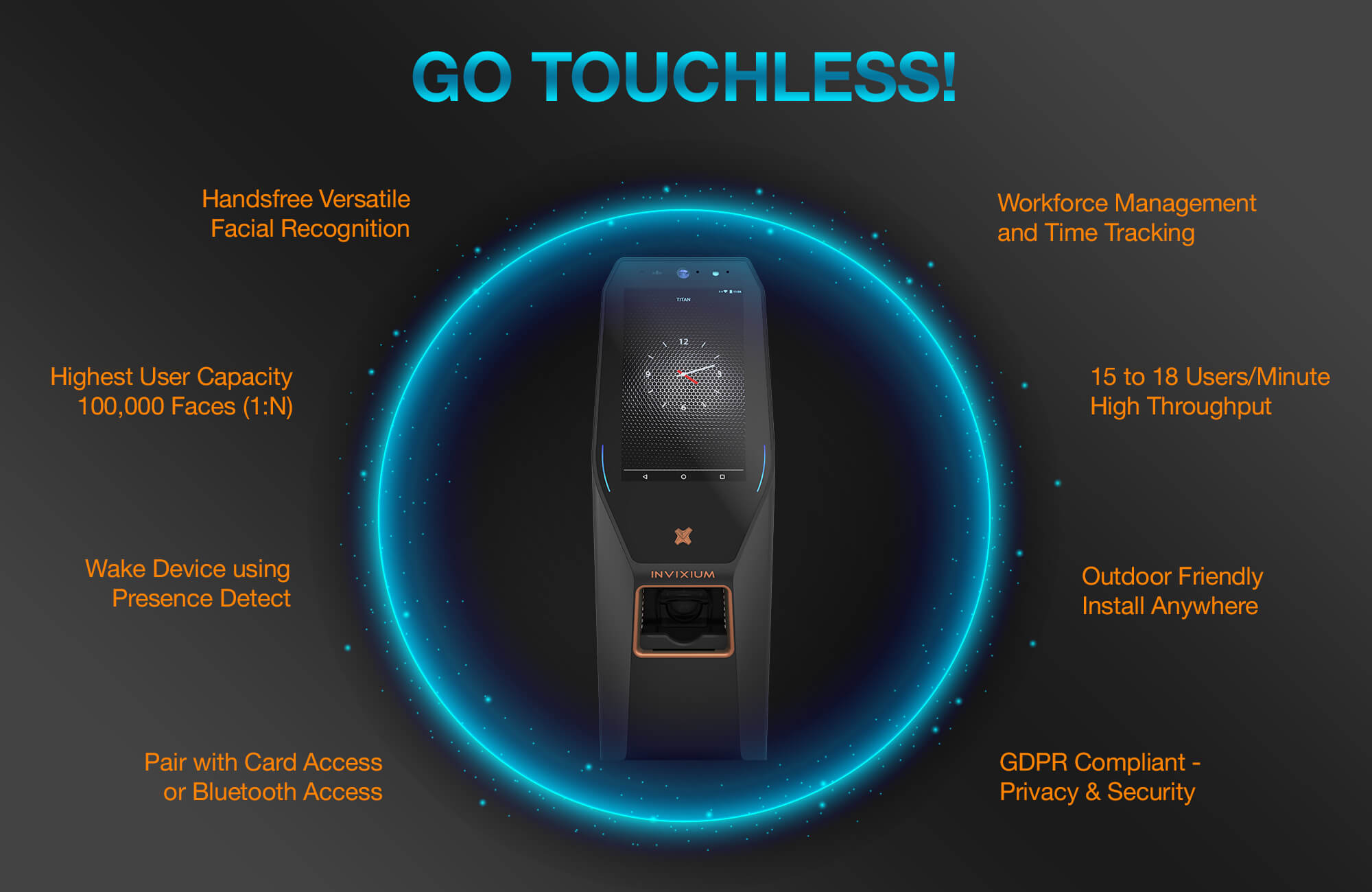 Touchless Biometric Solution in COVID-19 Pandemic