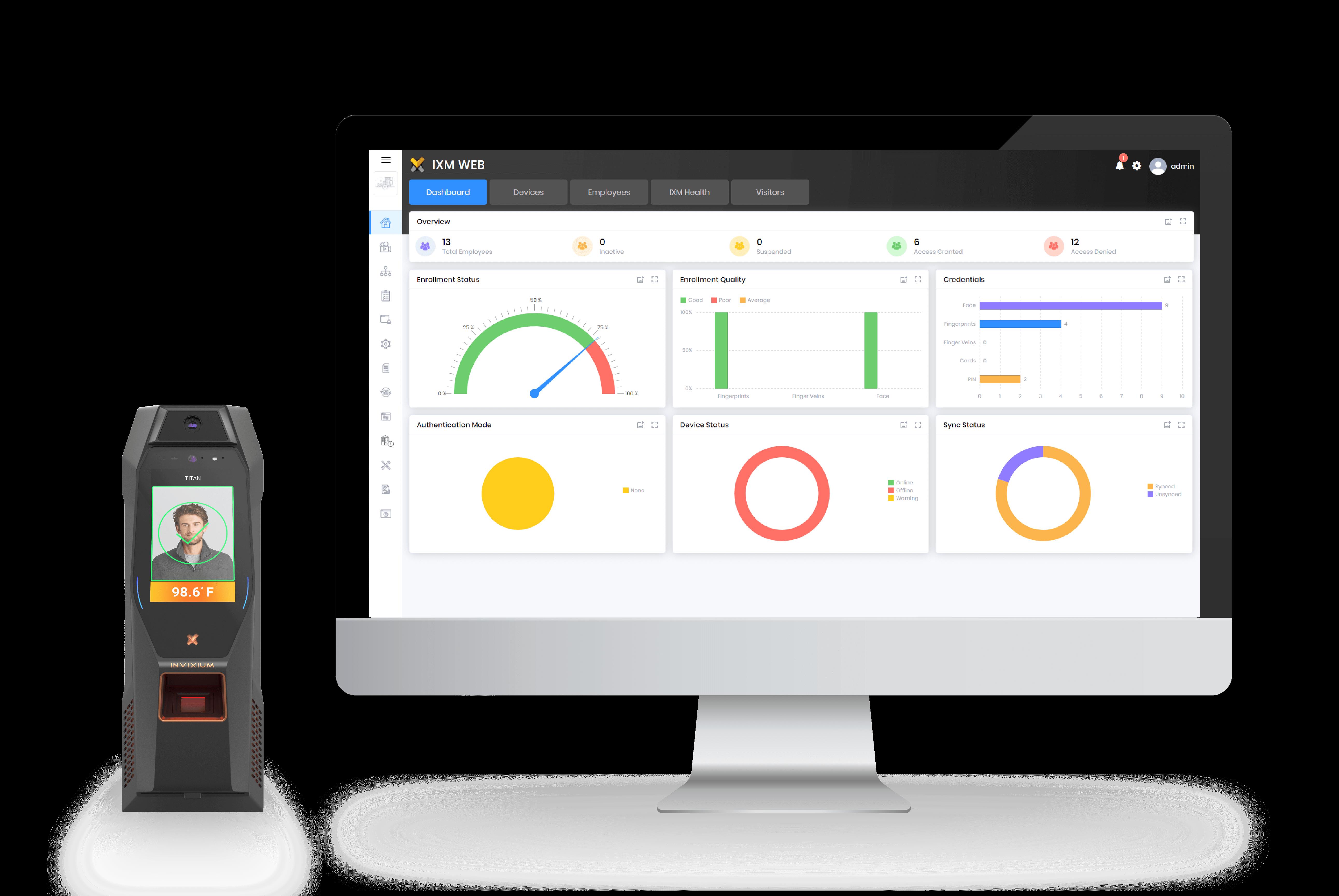 ixm web dashboard software