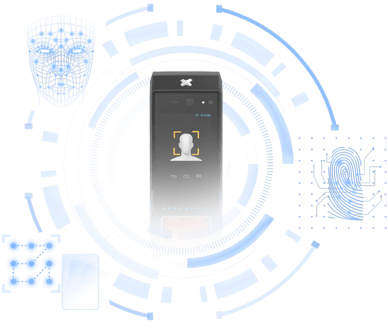 Multi Authentication Support IXM TOUCH 2 Face